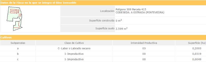 top-rural-ingenieiria-catastro-agricola-forestal